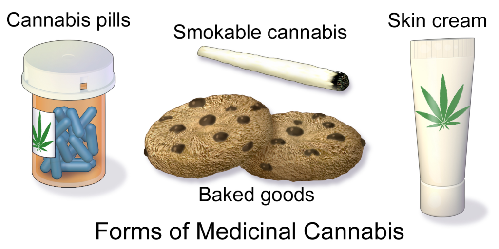 use of medicinal cannabis